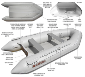 Saturn SD290 Inflatable Dinghy Boat - features explained