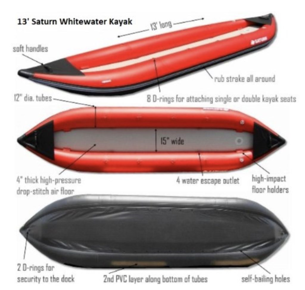 13 feet Saturn Inflatable Self Bailing Whitewater Kayak - features overview