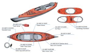 Advanced Elements AE1007-R AdvancedFrame Convertible Inflatable Kayak - features overview