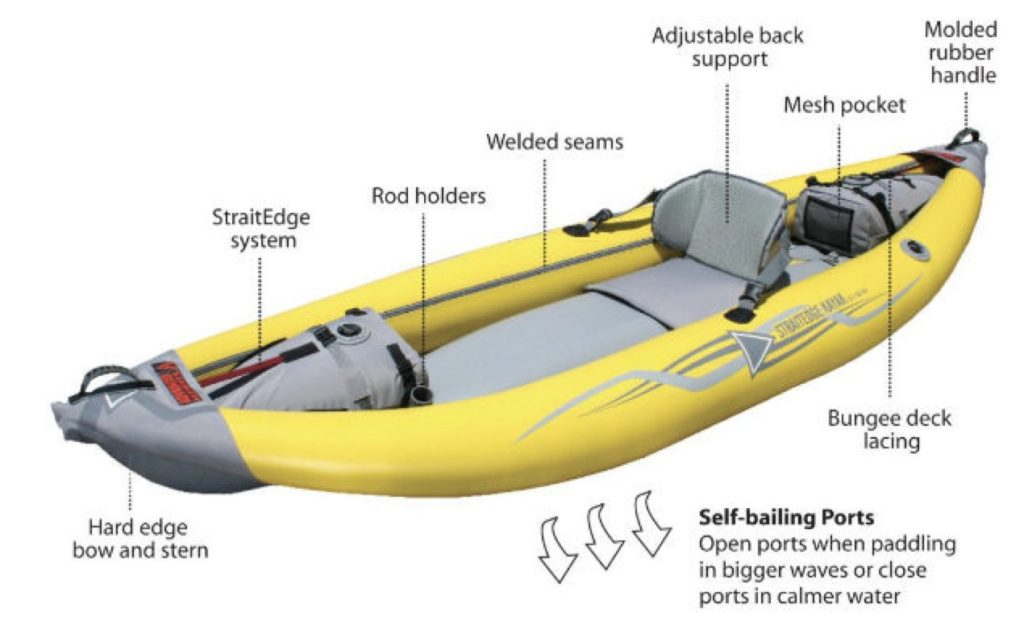 Advanced Elements StraitEdge Inflatable Kayak - features overview