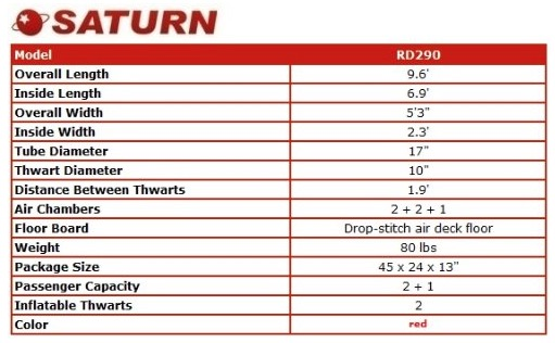 Saturn 9.6 Feet Inflatable Whitewater Raft (RD290) - specifications