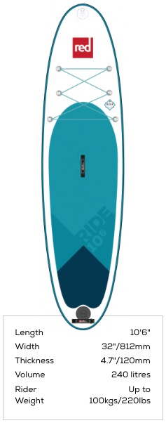 Red Paddle Co. RIDE 10'6 Inflatable Stand Up Paddleboard 2018 Specs